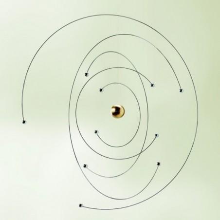 Mobile Niels Bohr Atom